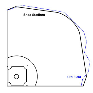 new citi park dimensions