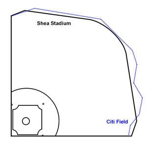 new citi park dimensions